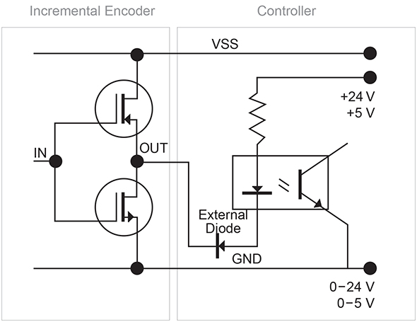 NPN incremental encoder signals htl (push pull) or ttl (rs422) hohner encoder wiring diagram at aneh.co