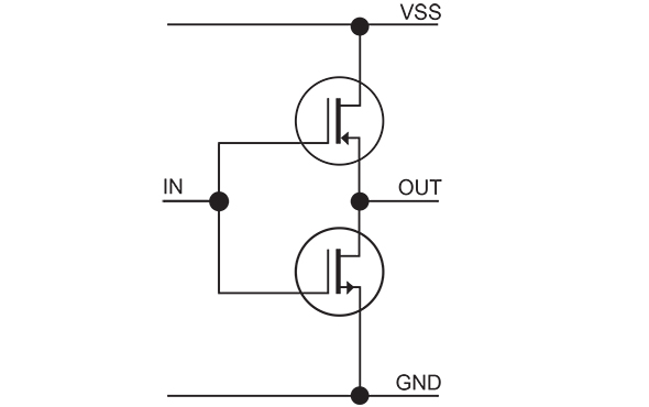 Incremental Encoder Signals: HTL (Push-Pull) or TTL (RS422) on